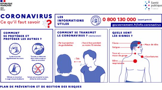 Informations Codiv-19
